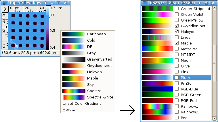 False Color Mapping