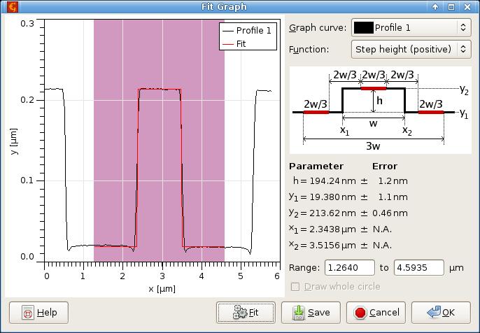 Graph Processing